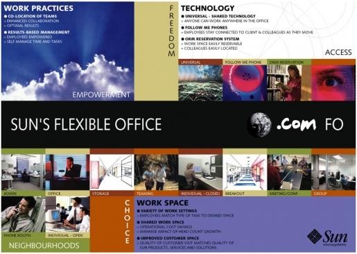 Sun Microsystems Flexible Office